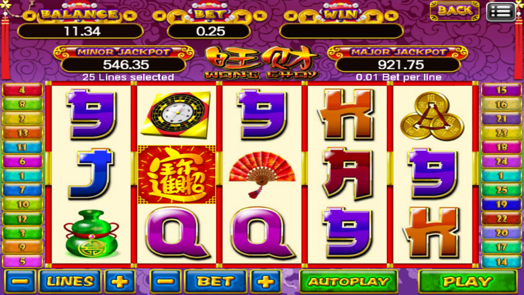 What Is 918Kiss Online Slot Payline?